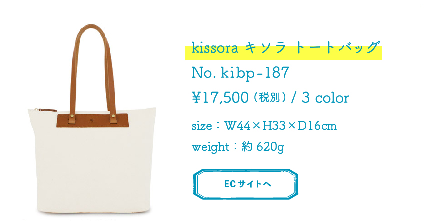kissora187